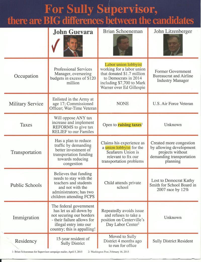 ComparisonPage1